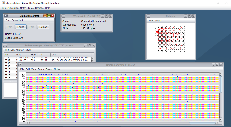 Simulateur de réseau sans fil IoT IPv6