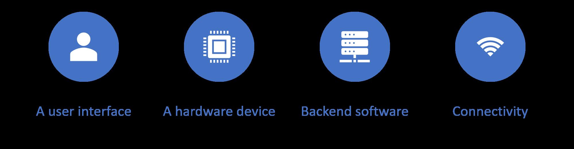 Qu'est-ce qu'un prototype IoT
