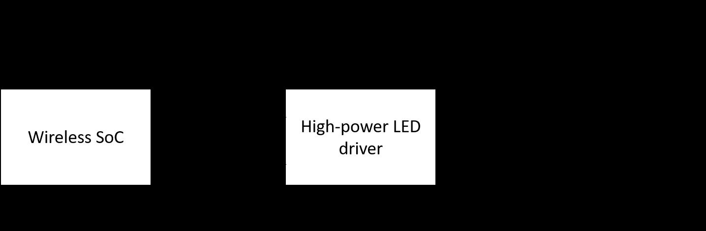Conception de lampadaire LED sans fil pour les applications haute puissance