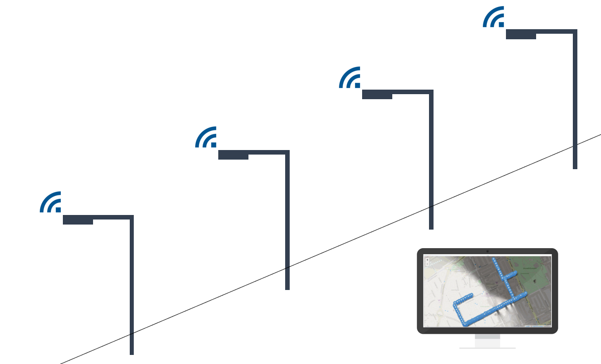 The Thingsquare Blog: Build a Wireless Street Lighting System